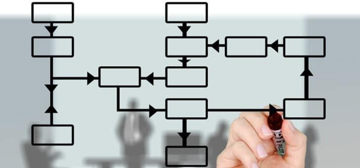 Email efficace: 3 modelli di testo