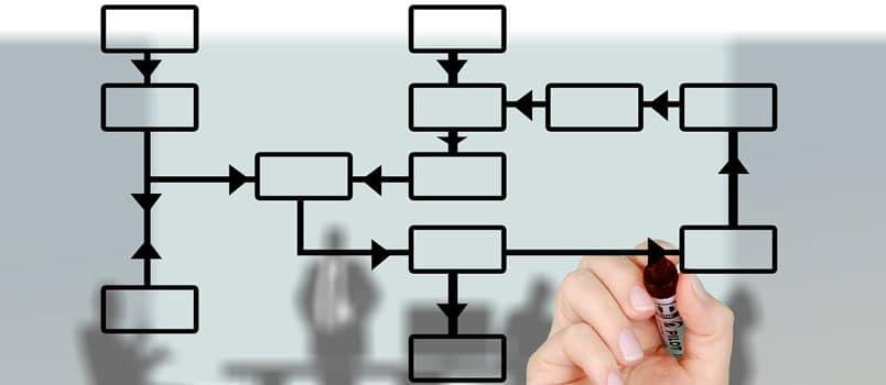 Email-efficace-modelli